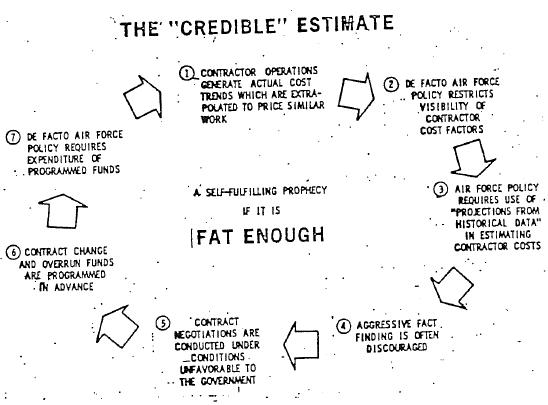 Ernie chart