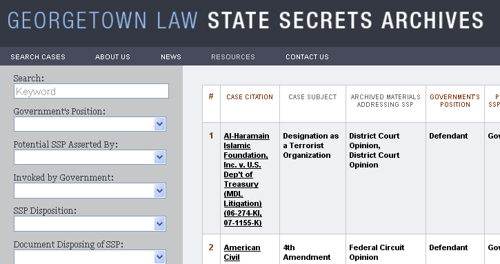State secrets archives
