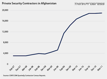 Afghanistan_security