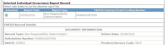 FAPIIS results3