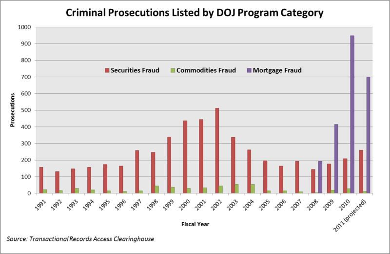 Prosecutions2