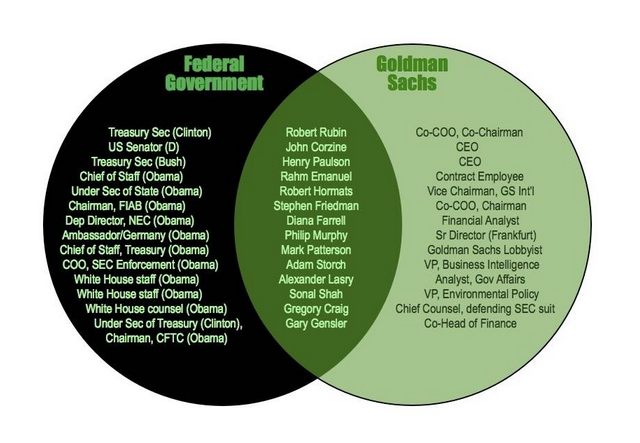 Revolving door venn diagram