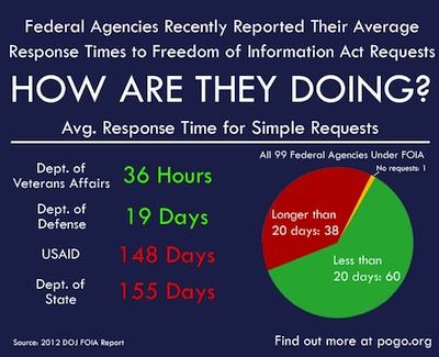 FOIA_response_graphic_5_400