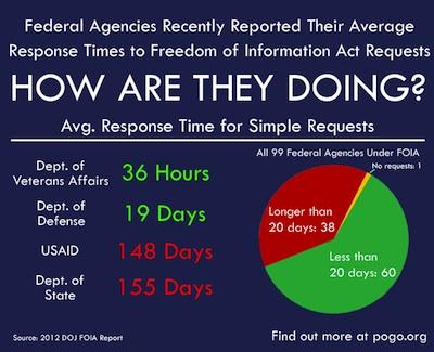 FOIA_response_graphic_5_400